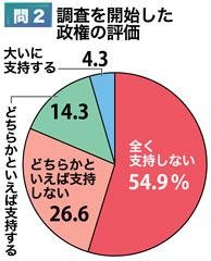 琉球新報8月26日付