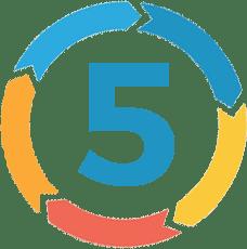 Peace Benefits Coaching Process Step 5