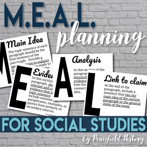 MEAL Writing Posters for Classroom