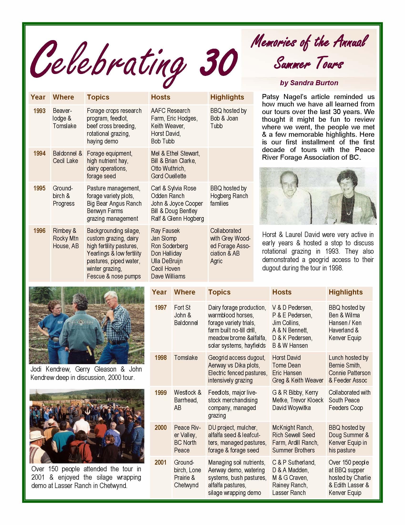 Celebrating_30Yr_Tours_Decade1