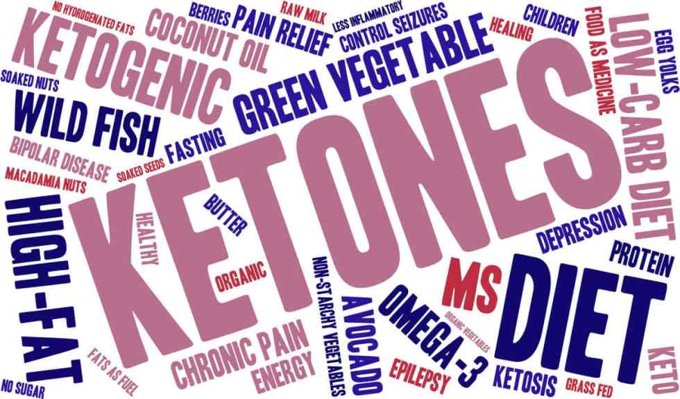 10 Signs that you Might be in Ketosis