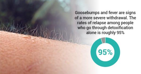Cost Of Suboxone Treatment