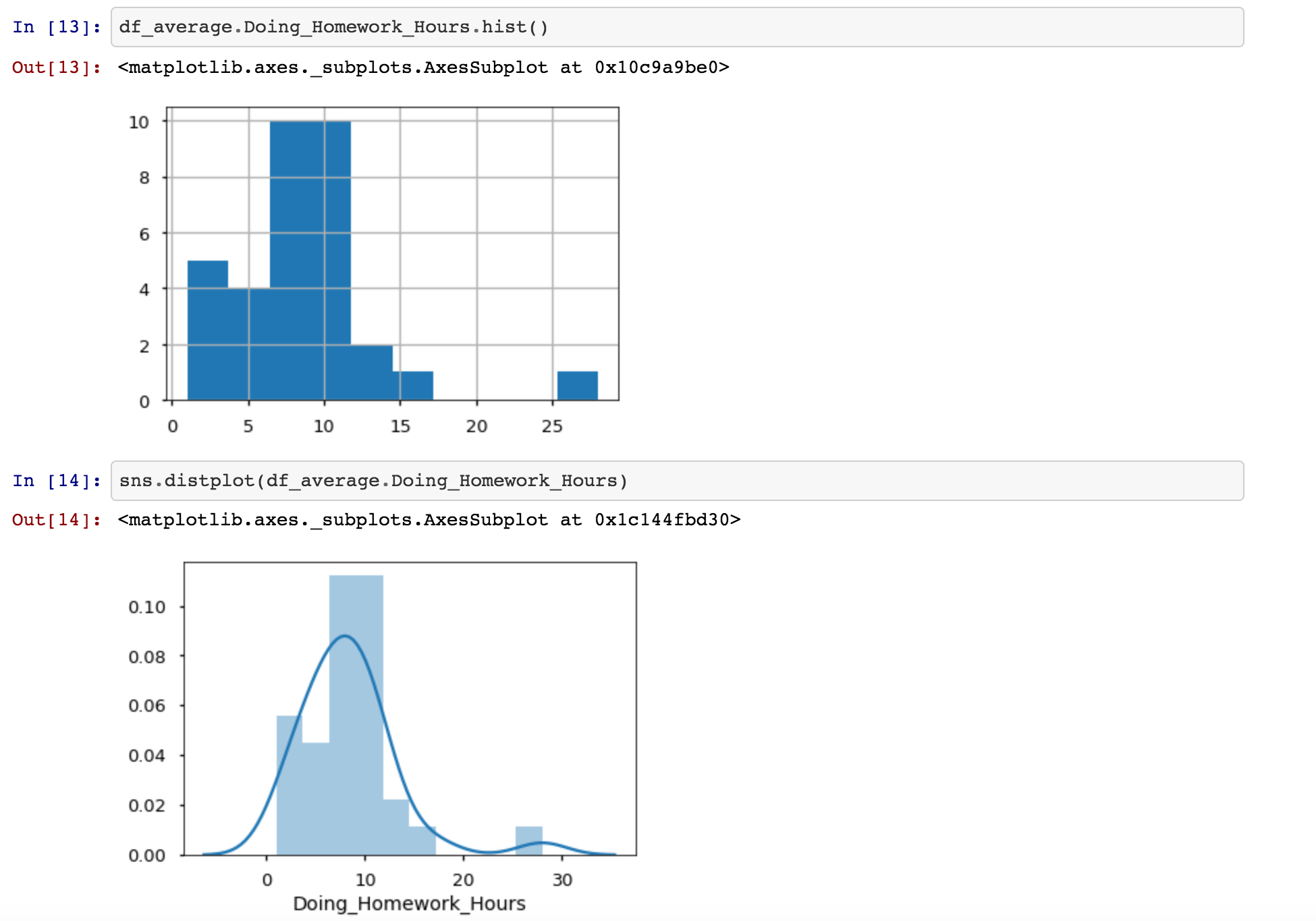 How to build a bayesian model in 30 minutes?