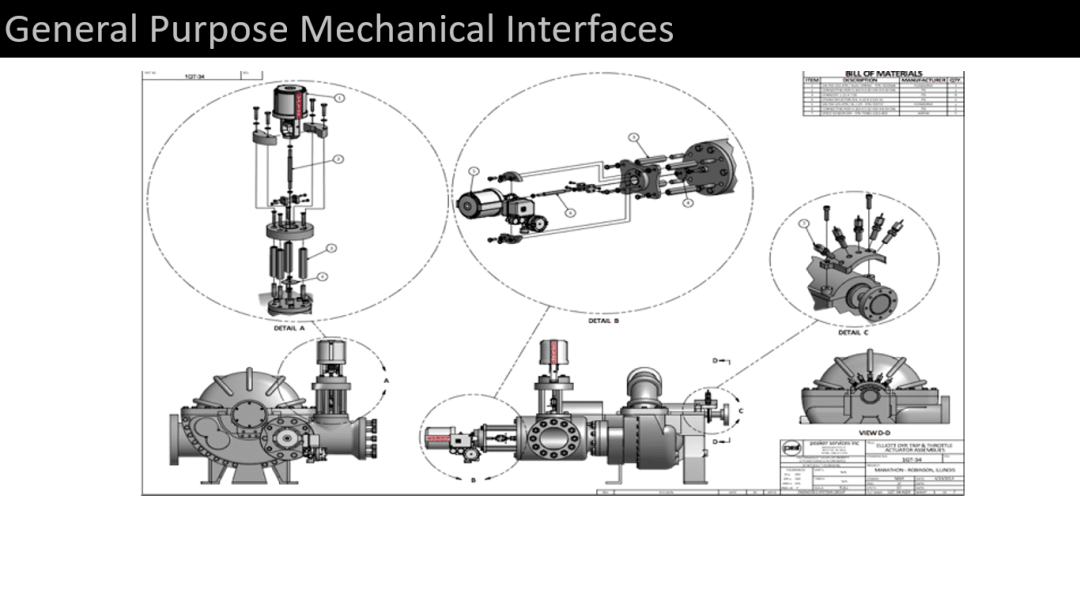 general purpose mechanical interfaces diagram