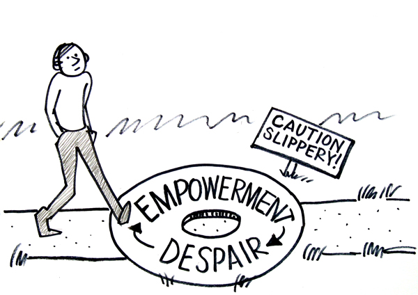 https://i2.wp.com/peakmoment.tv/wp-content/uploads/2013/04/despair_empower_600.jpg