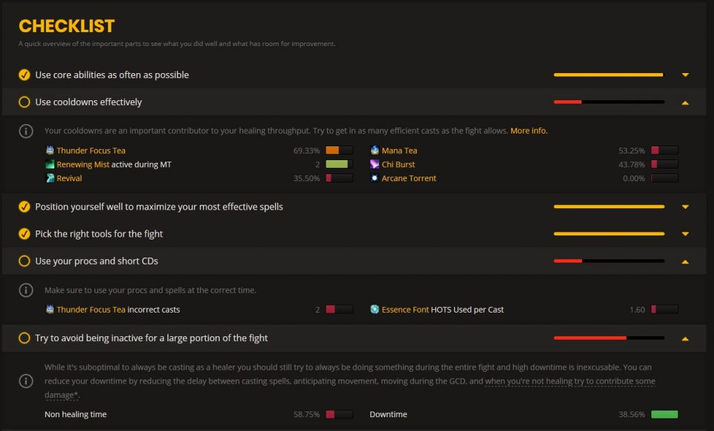 Overview of checklist tab in WoWAnalyzer