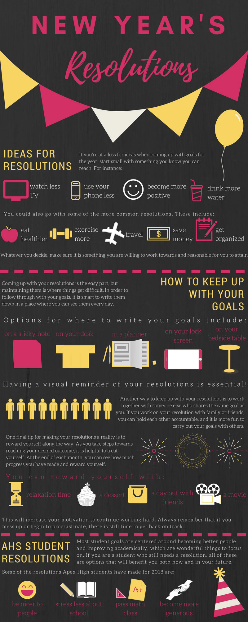 New Year s Resolutions   Peak Student Media Do you need ideas for your resolution or advice on how to achieve your  goals throughout the year  This infographic is a simple guide for starting  off 2018
