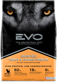 EVO Turkey & Chicken Dry Dog Food