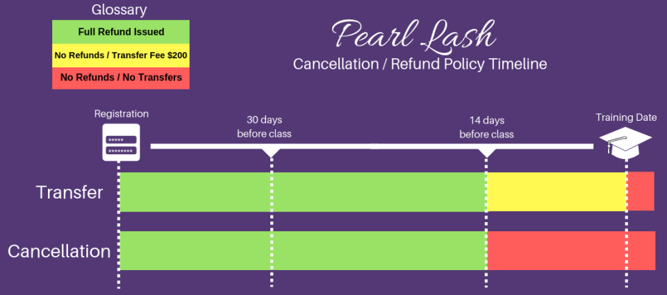 Terms And Conditions Pearl Lash