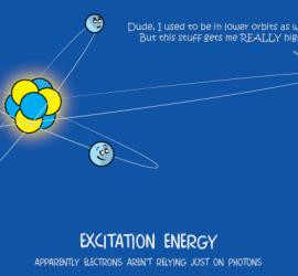 Excitation Enery