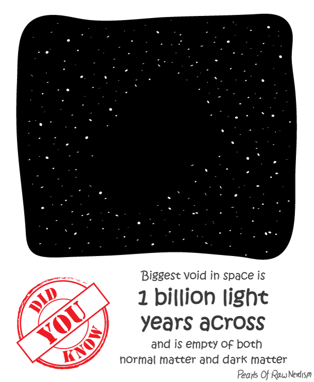 Did You Know - Space Void