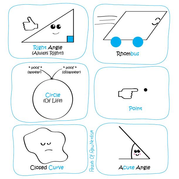 Geometry Puns