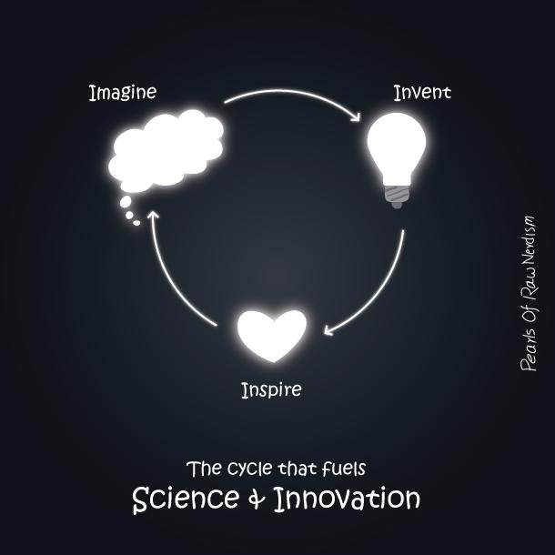 Imagine Invent Inspire