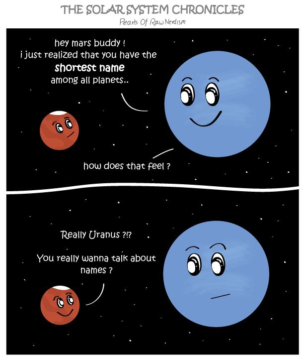 uranus name