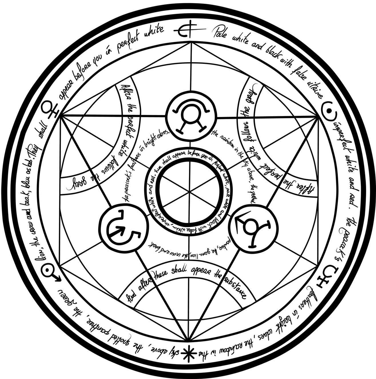 Anime Review Fullmetal Alchemist Brotherhood Pearson