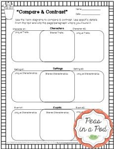 https://www.teacherspayteachers.com/Product/5th-Grade-CCSS-Reading-2259721