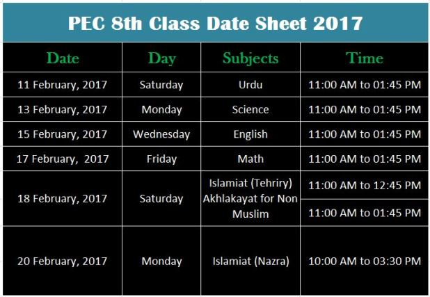 PEC 8th Class Date Sheet 2017