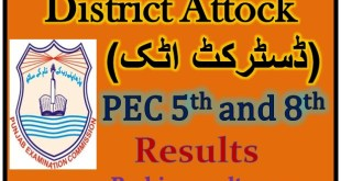 Attock 5th 8th Class Result 2018