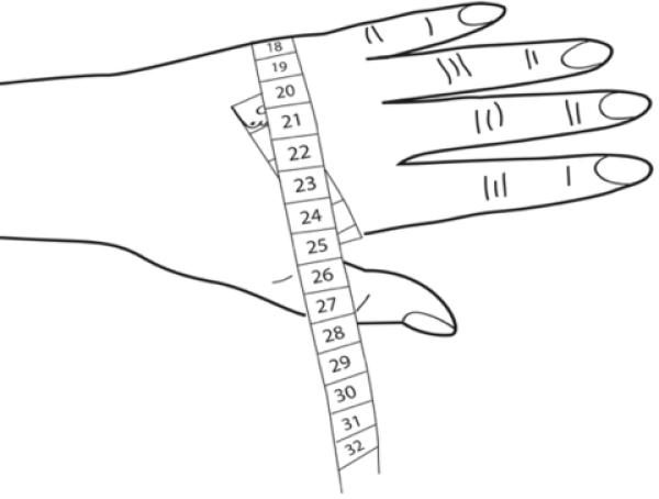 handmessungen