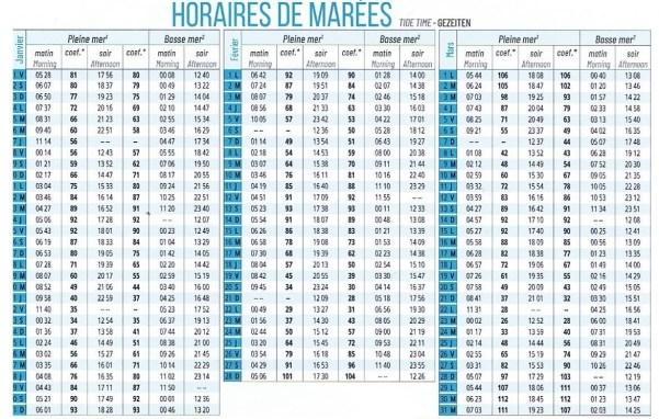 horaire marées 2021 saint jean de monts janvier mars