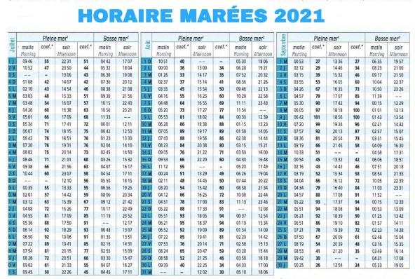 horaire marées 2021 saint-jean de-monts juillet sept