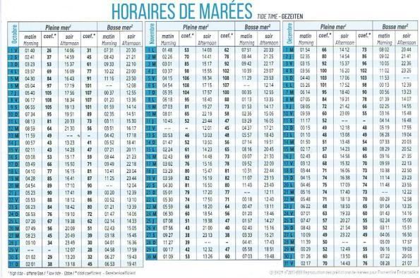 horaire marées 2021 saint jean de monts octobre decembre