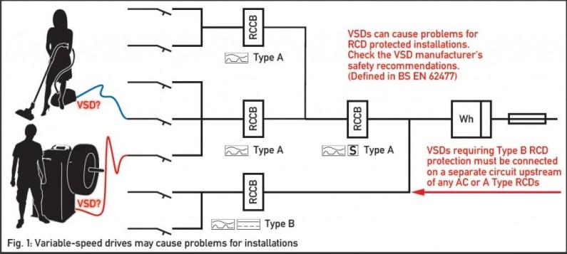 Rccb diagram on