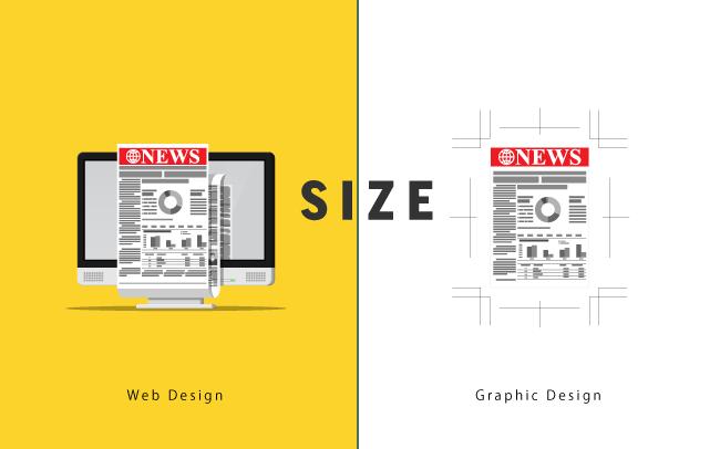 サイズがないWEBデザインとサイズありきのグラフィックデザイン
