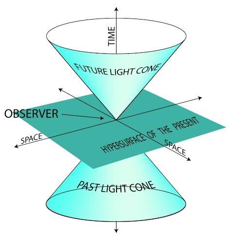 Holometer: Correlated Interferometers (1/6)