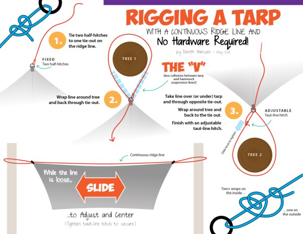 no-knot-continuous-ridgeline-tarp