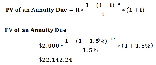 how to find present value without interest rate