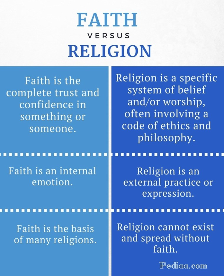 Image result for why faith is better than religion