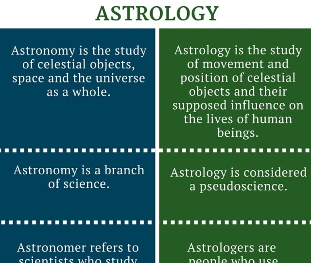 Difference Between Astronomy And Astrology Infographic