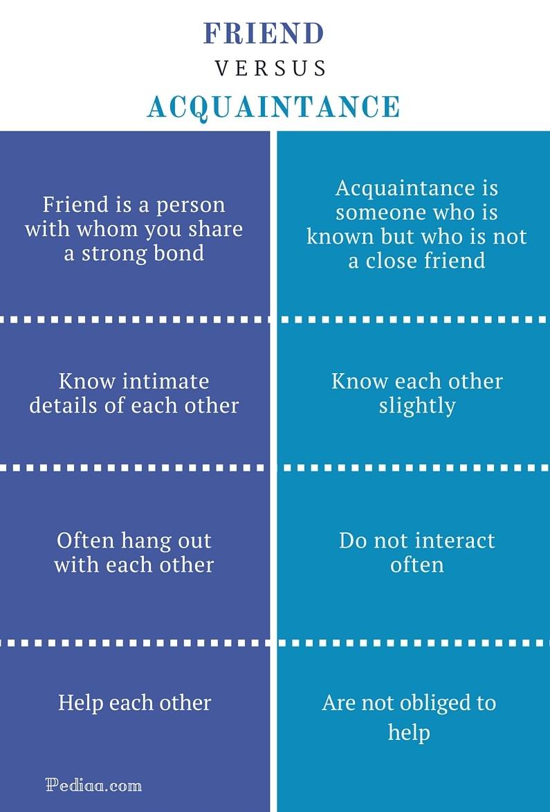 Difference Between Friend and Acquaintance- infographic