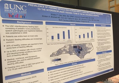 Prevalence of Feeding Difficulties Across NC Poster