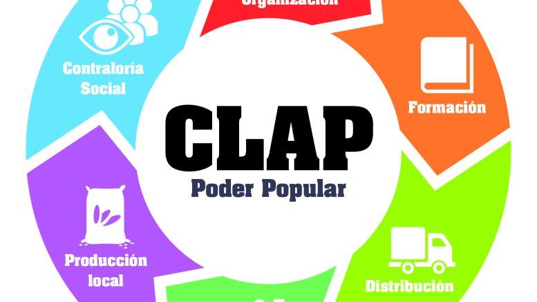 Los CLAP como Estrategia de Desarrollo - Los CLAP como Estrategia de Desarrollo