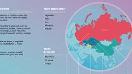 Lo que se embolsillará Rusia en comercio con países de la OCS - Lo que se embolsillará Rusia en comercio con países de la OCS