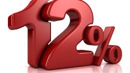 A preparar el bolsillo IVA regresa a 12 - ¡A preparar el bolsillo! IVA regresa a 12%