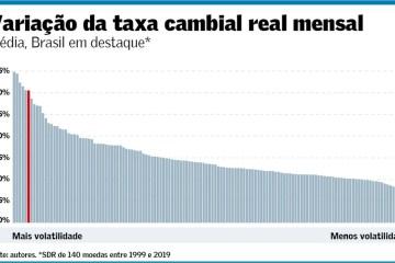 taxa-cambial