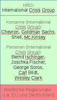 2016-03-19_International_Crisis_Group_peds.ansichten.de