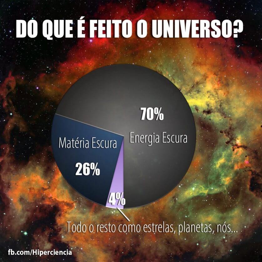 do-que-e-feito-o-universo1-838x838