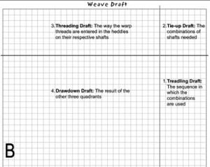 Drafting for Weaving B