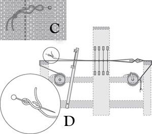 Weaving Error Repair C, D