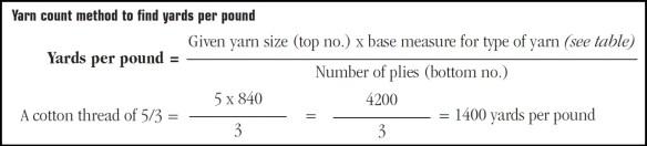 Yarn Count Formula
