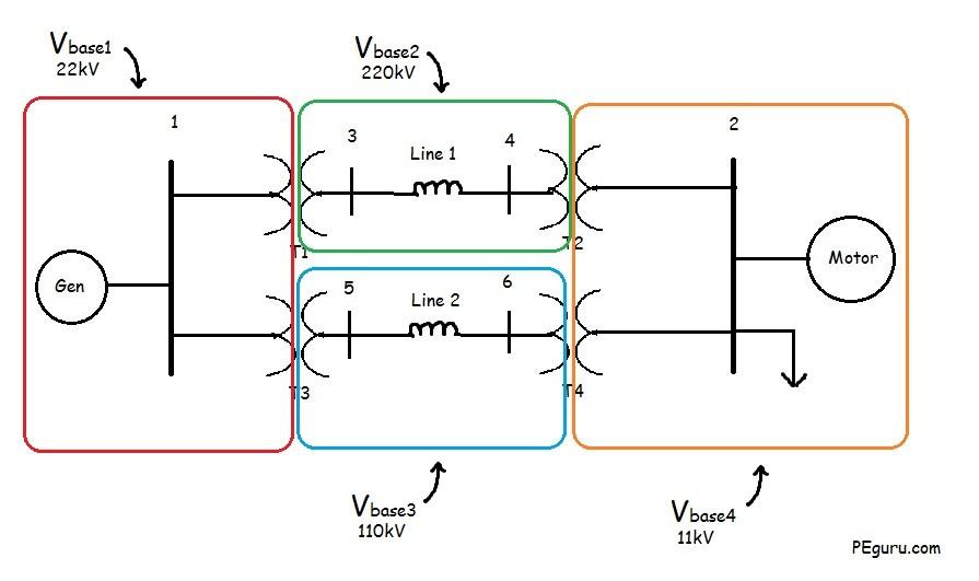 Voltage Base - PEguru.com - Power Systems Engineering
