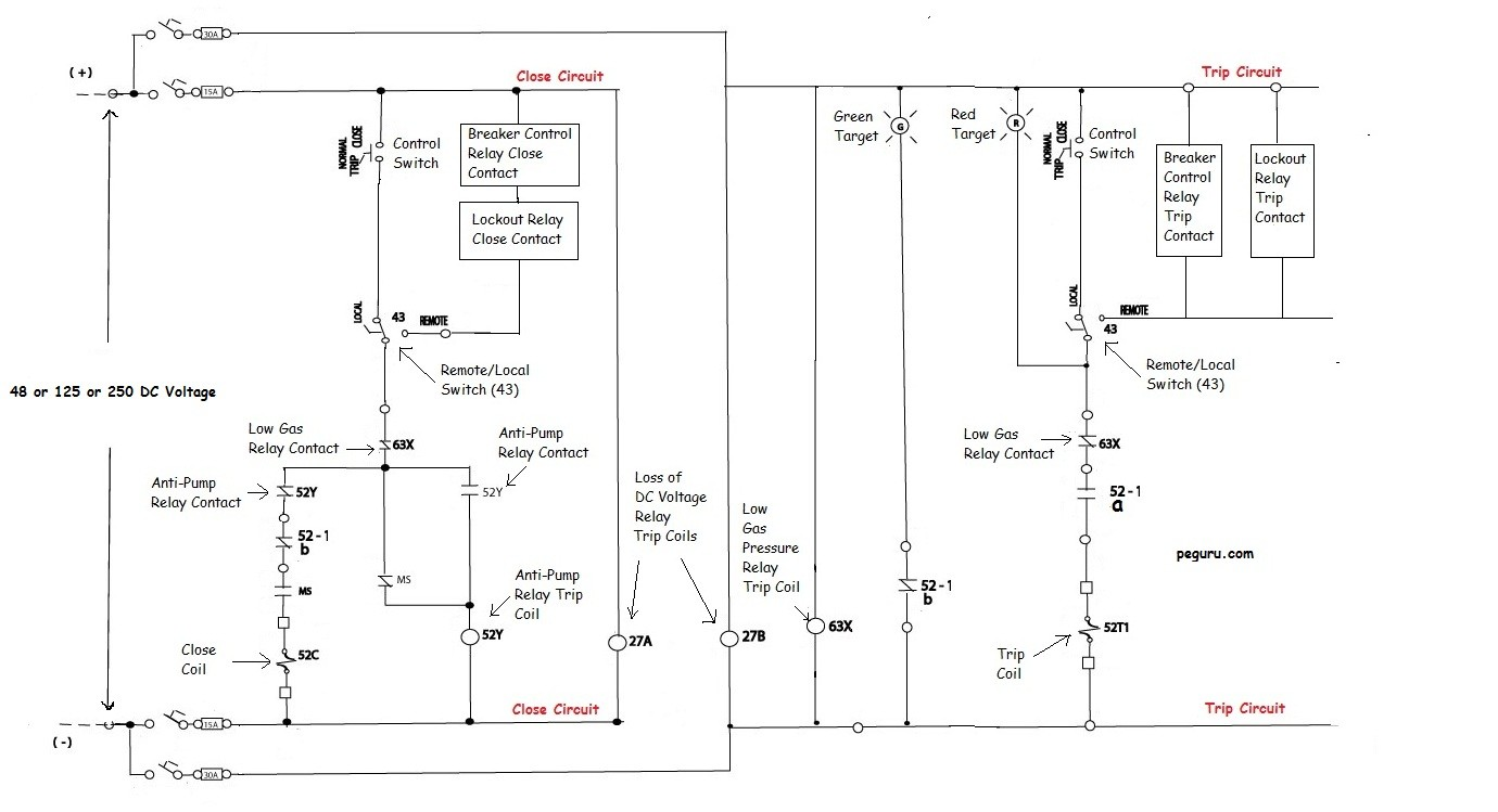 Power Circuit Breaker Operation And Control Scheme Relay Wiring Diagram Explanation
