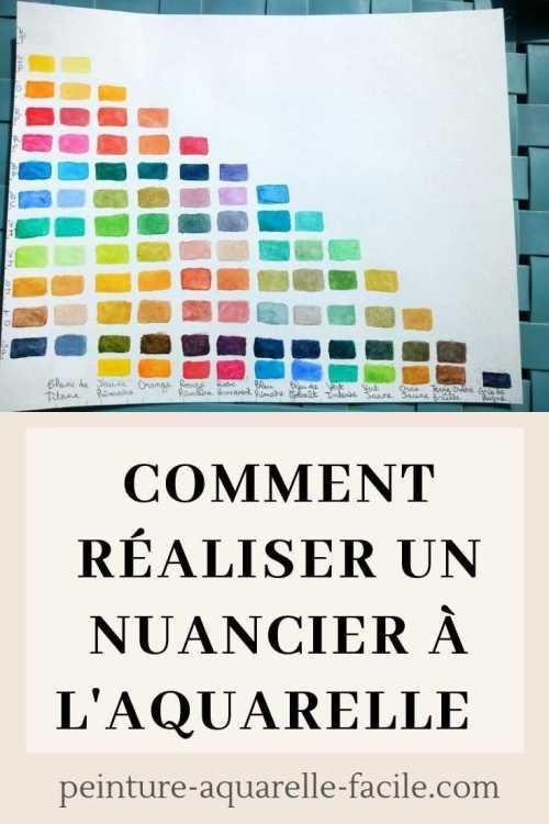 Réaliser un nuancier à l'aquarelle pour Pinterest