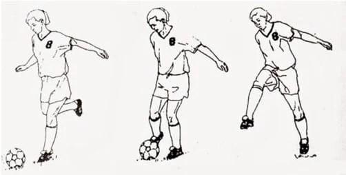 Teknik Menendang Bola Dengan Kaki Bagian Dalam