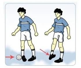 Teknik Menghentikan Bola Dengan Kaki Bagian Luar