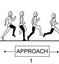 Teknik Awalan Lompat Jauh